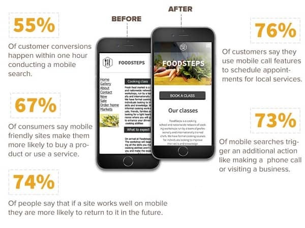 Optimize-site-to-be-mobile-friendly